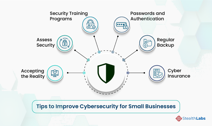 Tips to Improve Cybersecurity