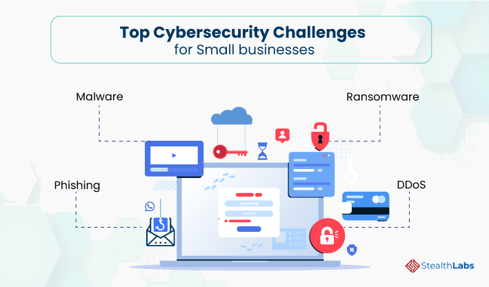 Top Cybersecurity Challenges for Small businesses
