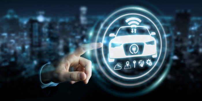 What is Connected Car?
