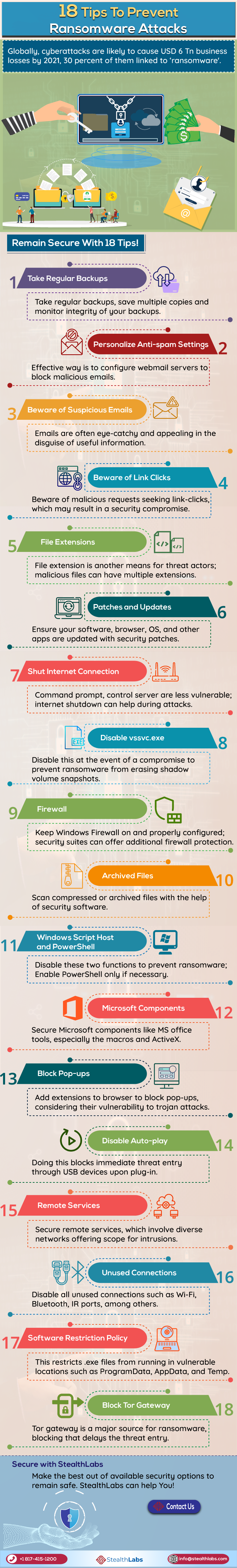 18 Tips To Prevent Ransomware Attacks (Infographic)