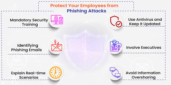 Effective Ways You Can Protect Your Employees From Phishing Attacks