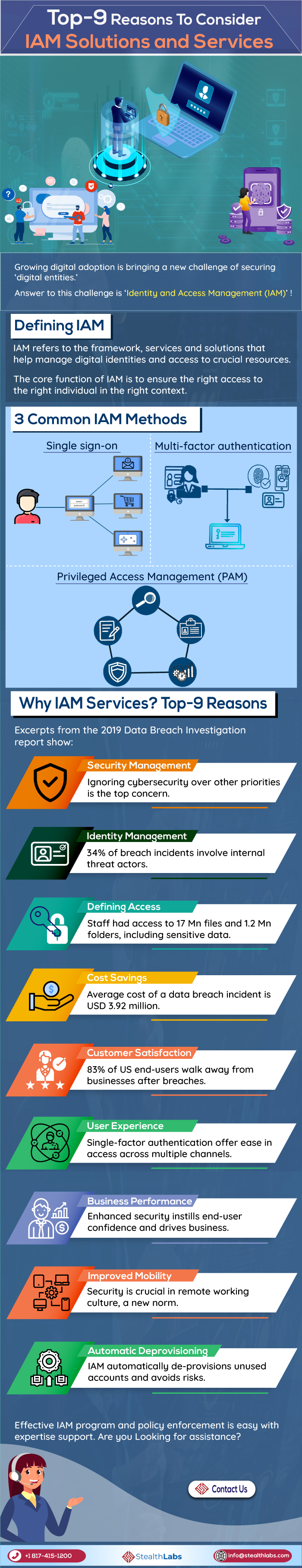 Infographic: Top-9 Reasons To Consider IAM Solutions and Services