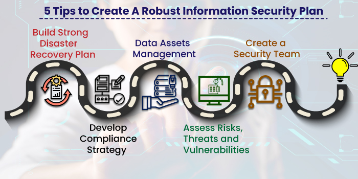 5 Tips to Create A Robust Information Security Plan