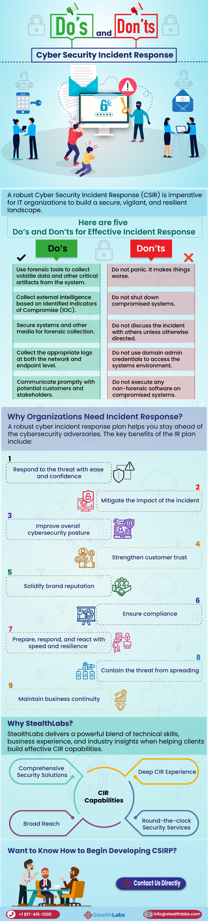 Infographic: Do's and Don'ts of Cyber Security Incident Response