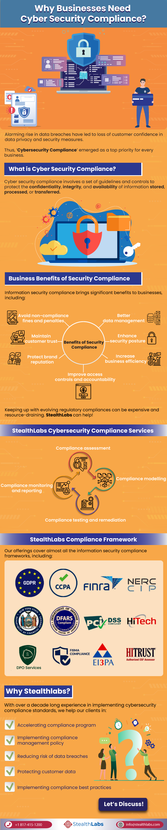 Why Businesses Need Cyber Security Compliance