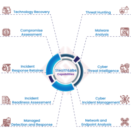 Cyber Incident Response Services Capabilities