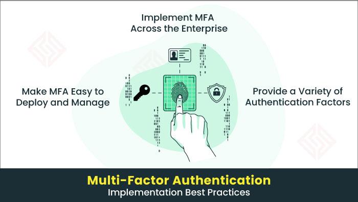 Multi-Factor Authentication (MFA)Implementation Best Practices