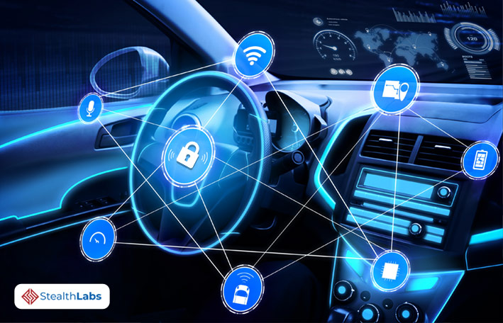 Automakers Cybersecurity