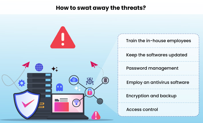 How to Swat away the Threats?
