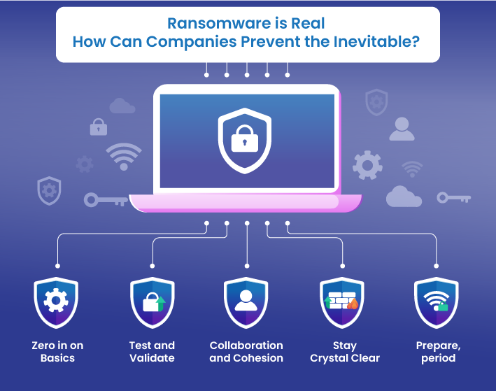 Ransomware is Real! How Can Companies Prevent the Inevitable?