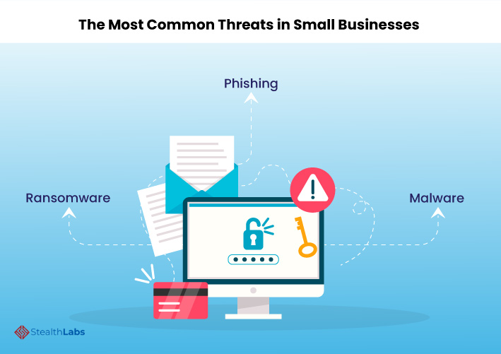 The Most Common Threats that Small Businesses Face